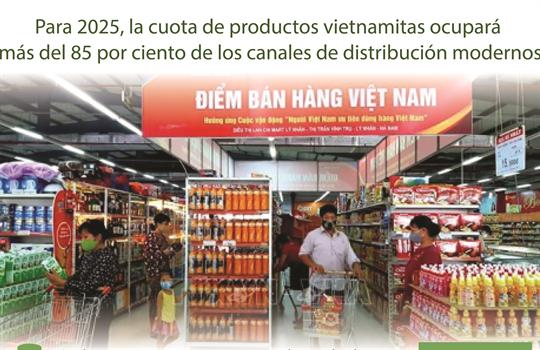 Cuota de productos vietnamitas ocupará más de 85 por ciento de las canales de distribución modernos para 2025