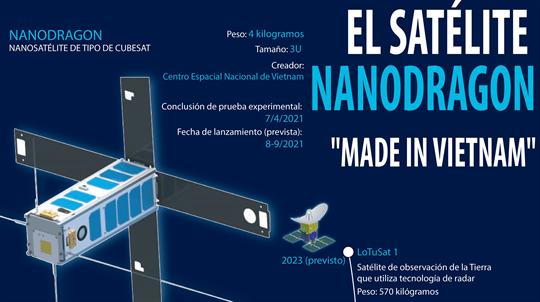 Satélite NanoDragon