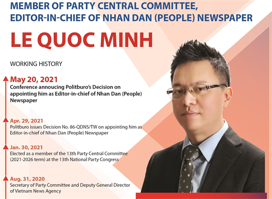Le Quoc Minh appointed as Editor-in-Chief of Nhan dan (People) newspaper