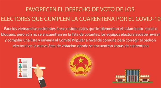 Favorecen el derecho de voto de los electores que cumplen la cuarentena por el COVID-19