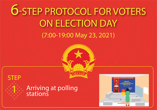 6-step protocol for voters on election day