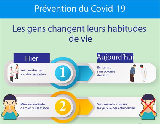 Prévention du Covid-19 : Les gens changent leurs habitudes de vie