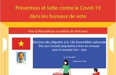 Prévention et lutte contre le Covid-19 dans les bureaux de vote