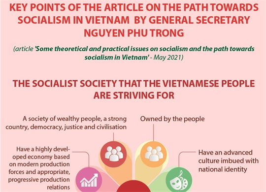 Theoretical and practical issues on socialism and path towards socialism in Vietnam