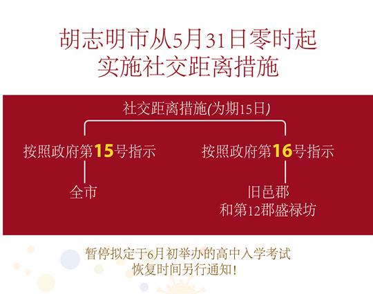 胡志明市从5月31日零时起实施社交距离措施