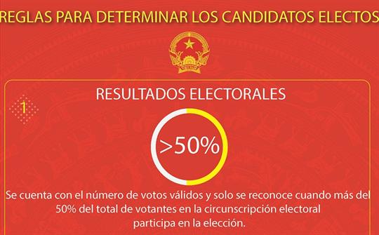 Reglas para determinar los candidatos electos de Vietnam