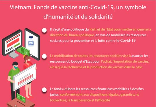 Fonds de vaccins anti-Covid-19, un symbole d'humanité et de solidarité