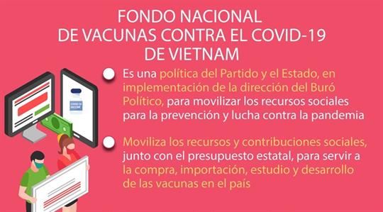 Fondo Nacional de Vacunas contra el COVID-19 de Vietnam