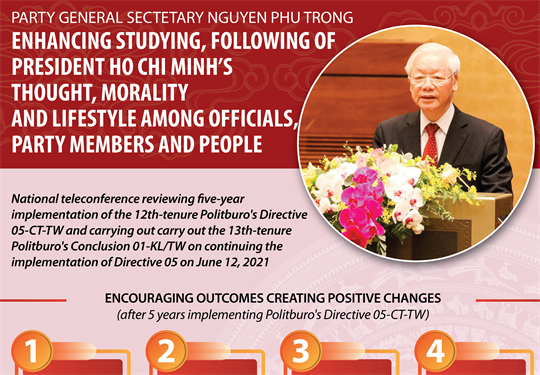 President Ho Chi Minh's thought, morality, lifestyle - precious assets: Party chief