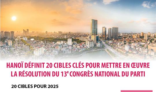 Hanoï définit 20 cibles clés pour mettre en œuvre la Résolution du 13e Congrès national du Parti