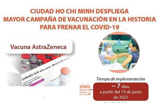 Ciudad Ho Chi Minh despliega mayor campaña de vacunación para frenar COVID-19