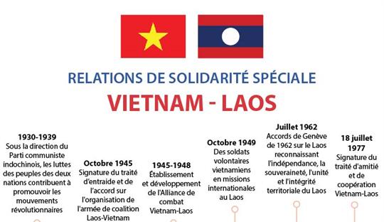 Relations de solidarité spéciale Vietnam - Laos