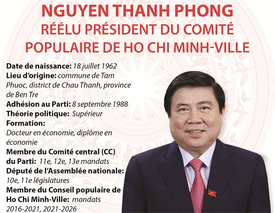 Nguyen Thanh Phong - réélu président du Comité populaire de Ho Chi Minh-Ville