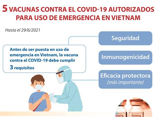 Cinco vacunas contra el COVID-19 autorizados para uso de emergencia en vietnam