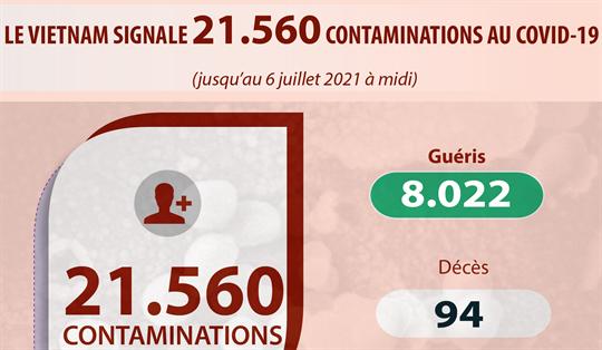 COVID-19 : Le bilan porté à 21.560 cas confirmés