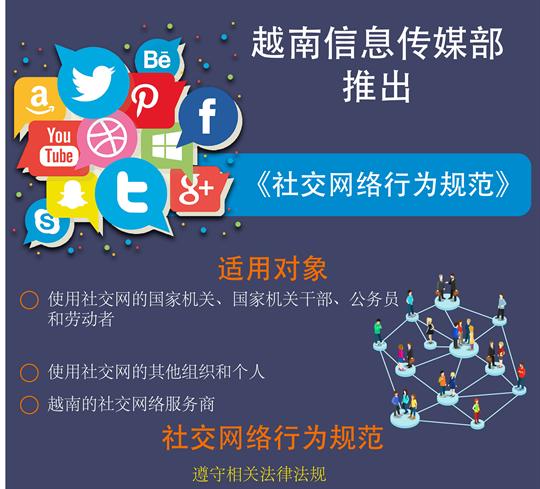 越南信息与传媒部推出《社交网络行为规范》