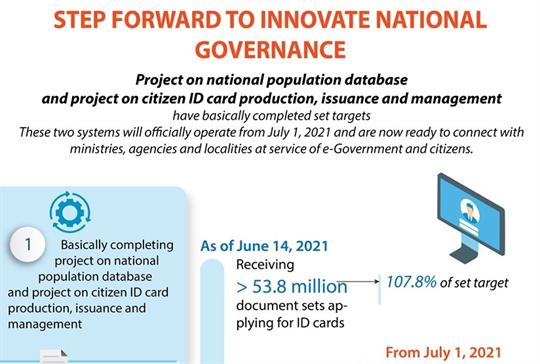 Step forward to innovate national governance