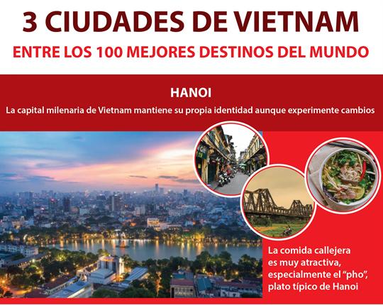 Tres ciudades de Vietnam entre los 100 mejores destinos del mundo