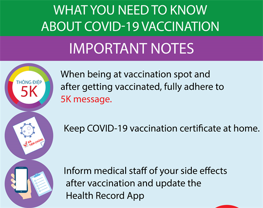 What you need to know about COVID-19 vaccination (10)