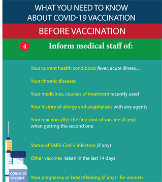 What you need to know about COVID-19 vaccination (4)