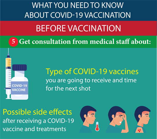 What you need to know about COVID-19 vaccination (5)