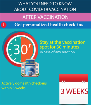 What you need to know about COVID-19 vaccination (6)