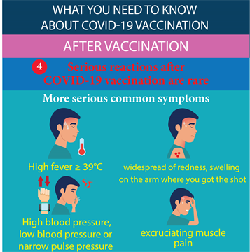 What you need to know about COVID-19 vaccination (9)