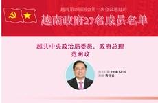 越南第15届国会第一次会议通过的越南政府27名成员名单