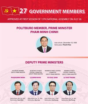 15th-tenure Government has 27 members