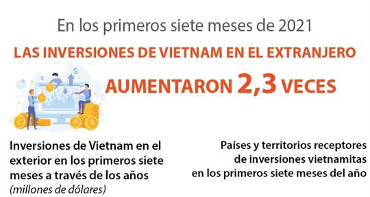 Aumentan inversiones vietnamitas en el extranjero en siete meses