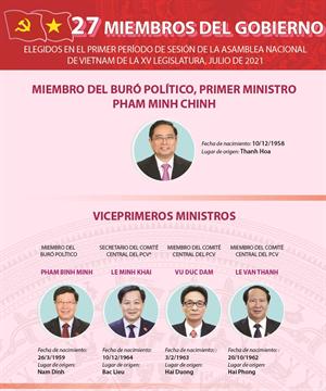 Lista de 27 miembros del Gobierno de Vietnam