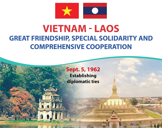 Vietnam-Laos special solidarity and friendship cooperation