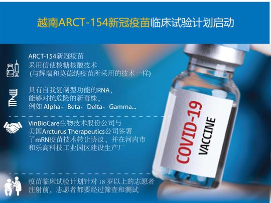 越南ARCT-154新冠疫苗临床试验计划启动
