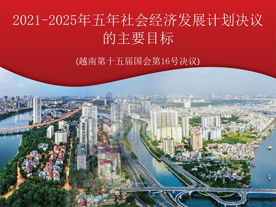 第十五届国会第一次会议:通过2021-2025五年经济社会发展计划的决议