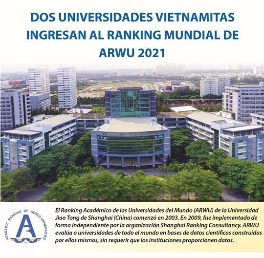 Dos universidades vietnamitas ingresan al Ranking Mundial de ARWU 2021