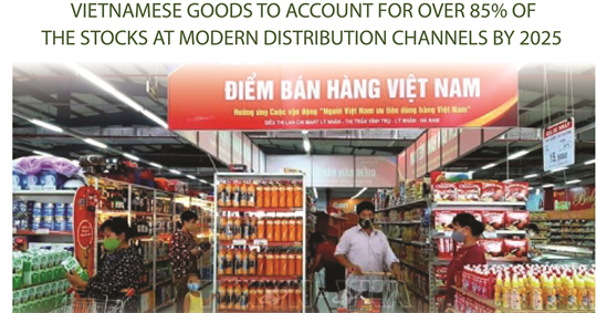 Vietnam to raise market share of locally-made products