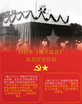 1945年《独立宣言》及其历史价值