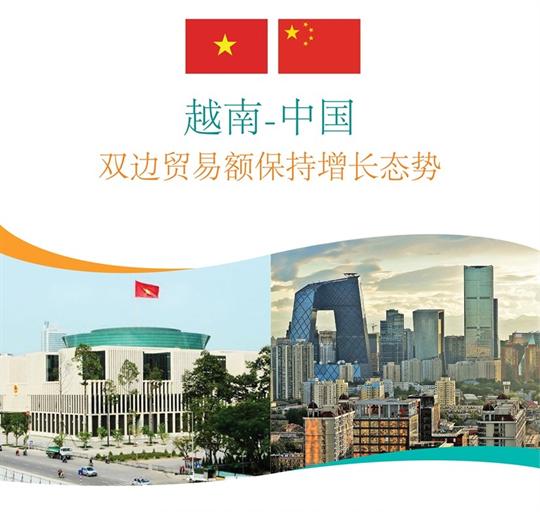 越南-中国双边贸易额保持增长态势