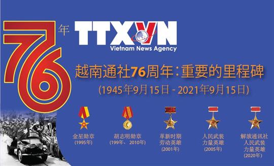 越南通讯社76周年:重要里程碑