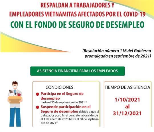 Respaldan a trabajadores y  empleadores vietnamitas afectados por el COVID-19