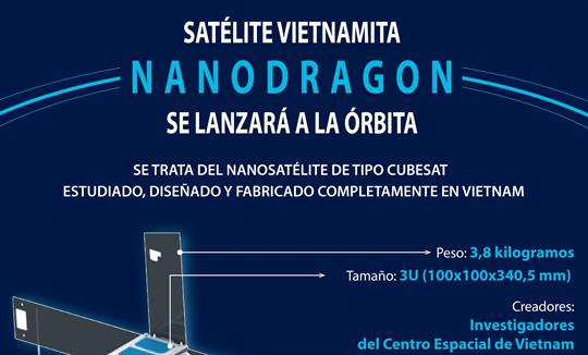 Satélite vietnamita NanoDragon se lanzará a la órbita